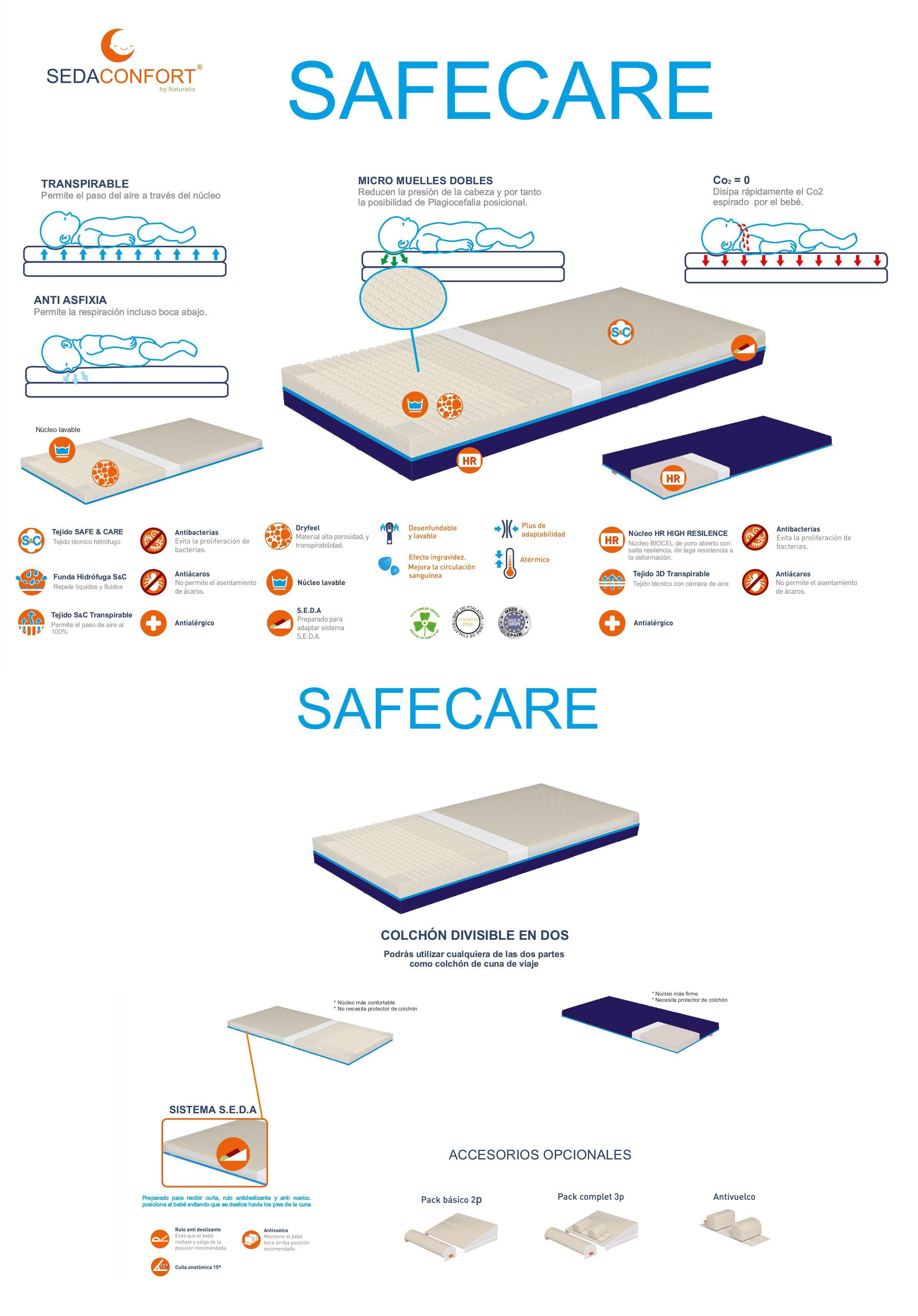 Colchones Safecare